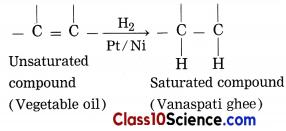 Carbon Compounds Science Notes 8