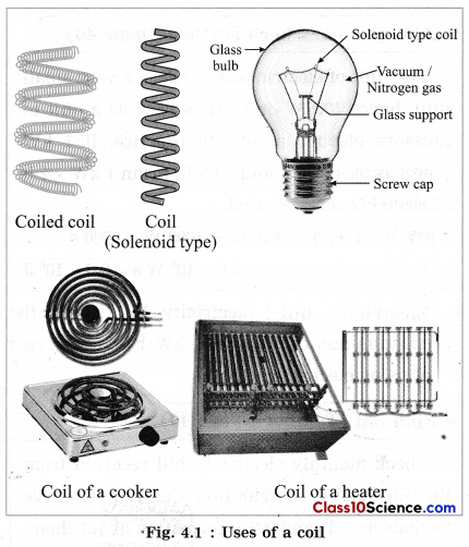 Effects of Electric Current Science Notes 4.4