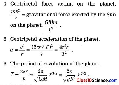 Gravitation Science Notes 4.4