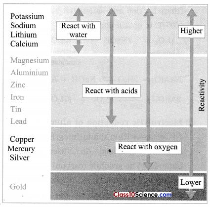 Metallurgy Science Notes 2