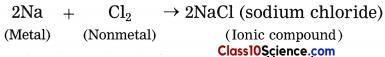 Metallurgy Science Notes 3