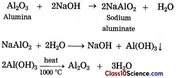 Metallurgy Science Notes 5