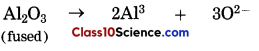 Metallurgy Science Notes 6