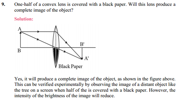 NCERT Solutions for Class 10 Science Chapter 10 Light Reflection and Refraction 14