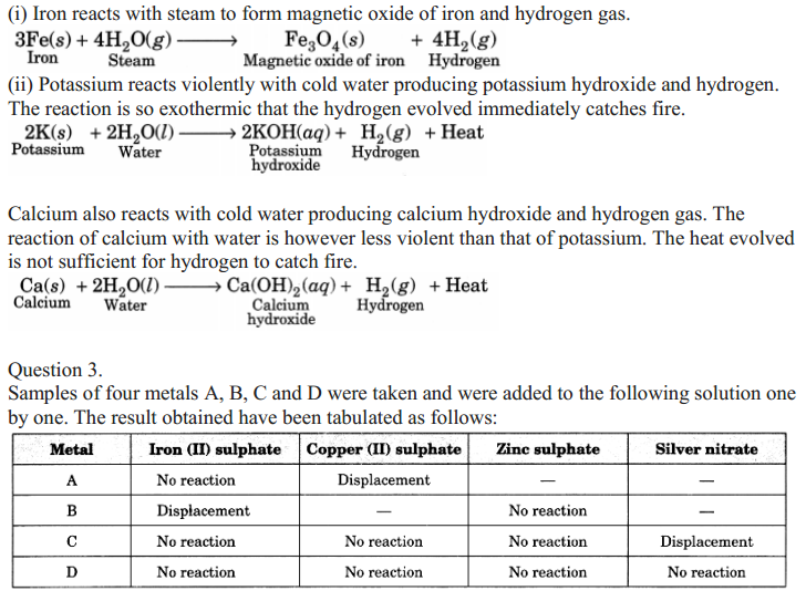 NCERT Solutions for Class 10 Science Chapter 3 Metals and Non-Metals 3