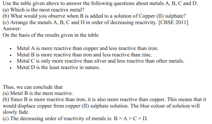 NCERT Solutions for Class 10 Science Chapter 3 Metals and Non-Metals 4