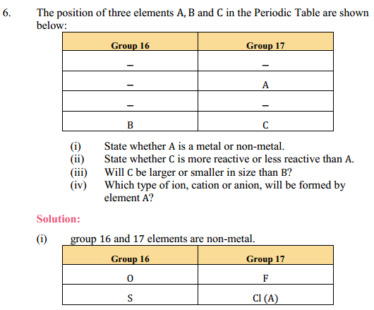 NCERT Solutions for Class 10 Science Chapter 5 Periodic Classification of Elements 6