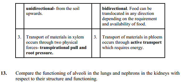 NCERT Solutions for Class 10 Science Chapter 6 Life Processes 11