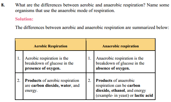 NCERT Solutions for Class 10 Science Chapter 6 Life Processes 6